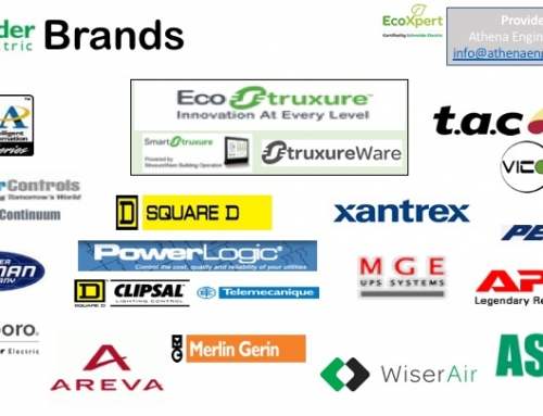 A Run-Down of Schneider Electric's Brands